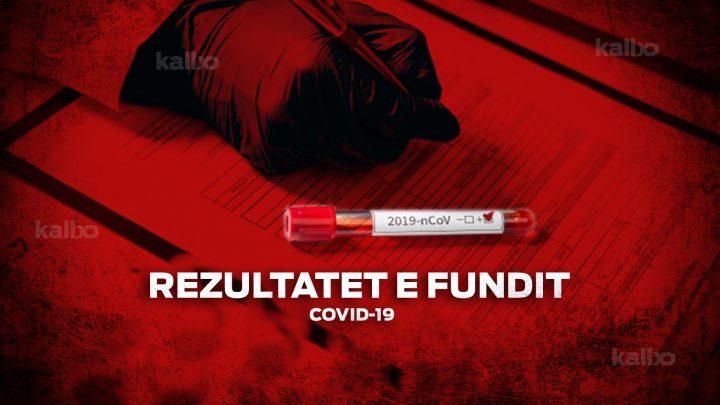 CovidRezultatet-2020